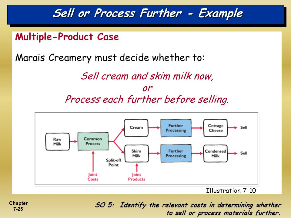 Chapter 7-25 Sell or Process Further - Example Multiple-Product Case Marais Creamery must decide whether to: Sell cream and skim milk now, or Process