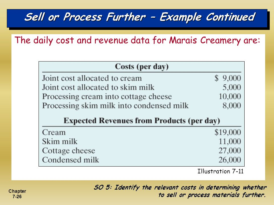 Chapter 7-26 Sell or Process Further – Example Continued The daily cost and revenue data for Marais Creamery are: SO 5: Identify the relevant costs in