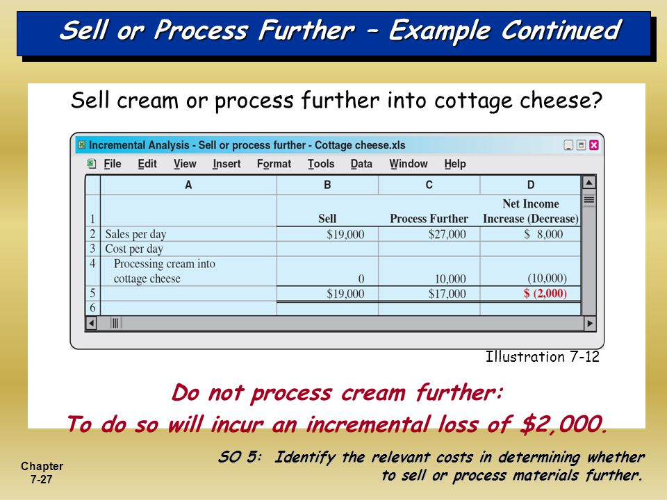 Chapter 7-27 Sell or Process Further – Example Continued Sell cream or process further into cottage cheese? Do not process cream further: To do so wil