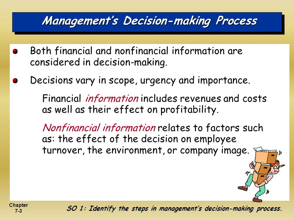 Chapter 7-3 Managements Decision-making Process Both financial and nonfinancial information are considered in decision-making. Decisions vary in scope