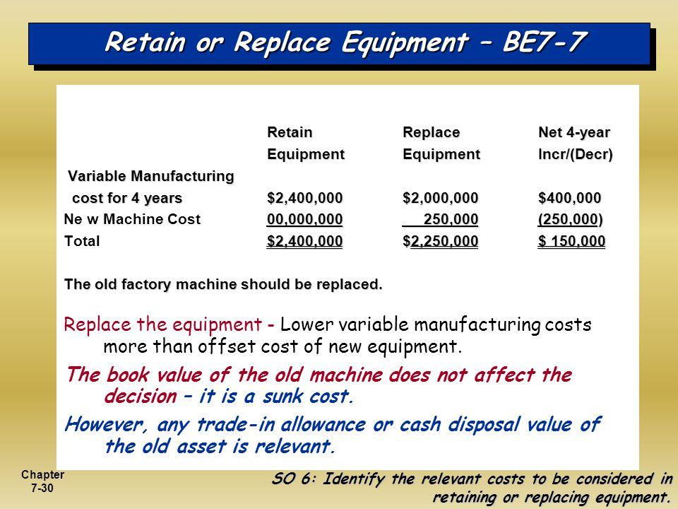 Chapter 7-30 Retain or Replace Equipment – BE7-7 RetainReplaceNet 4-year EquipmentEquipmentIncr/(Decr) Variable Manufacturing Variable Manufacturing c