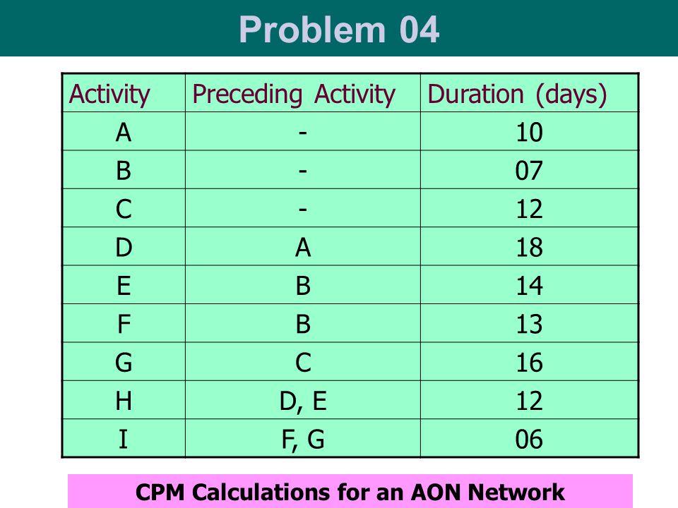 Problem 04 ActivityPreceding ActivityDuration (days) A-10 B-07 C-12 DA18 EB14 FB13 GC16 HD, E12 IF, G06 CPM Calculations for an AON Network