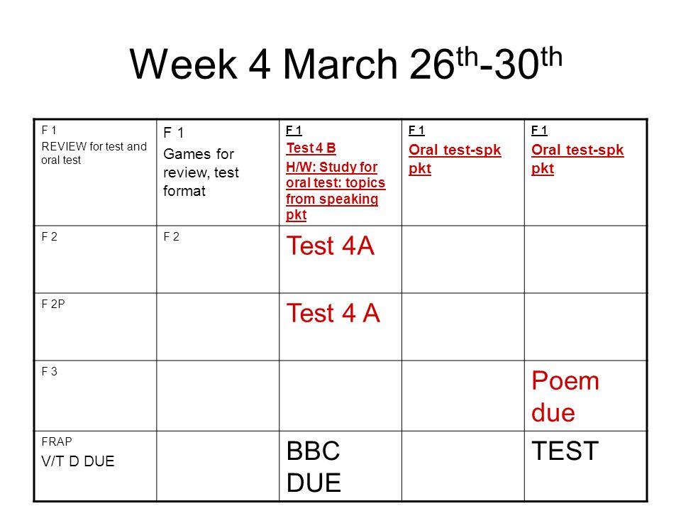 Week 5 April 2 nd -5 th F 1 Notes: Venir & Unit 5 vocab.
