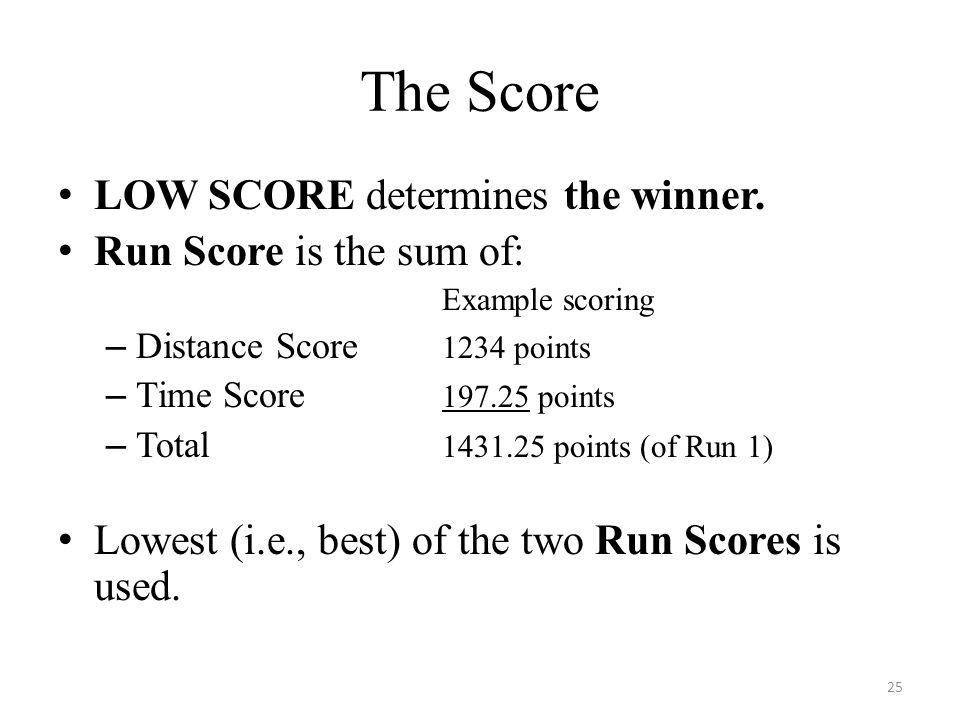 The Score LOW SCORE determines the winner.