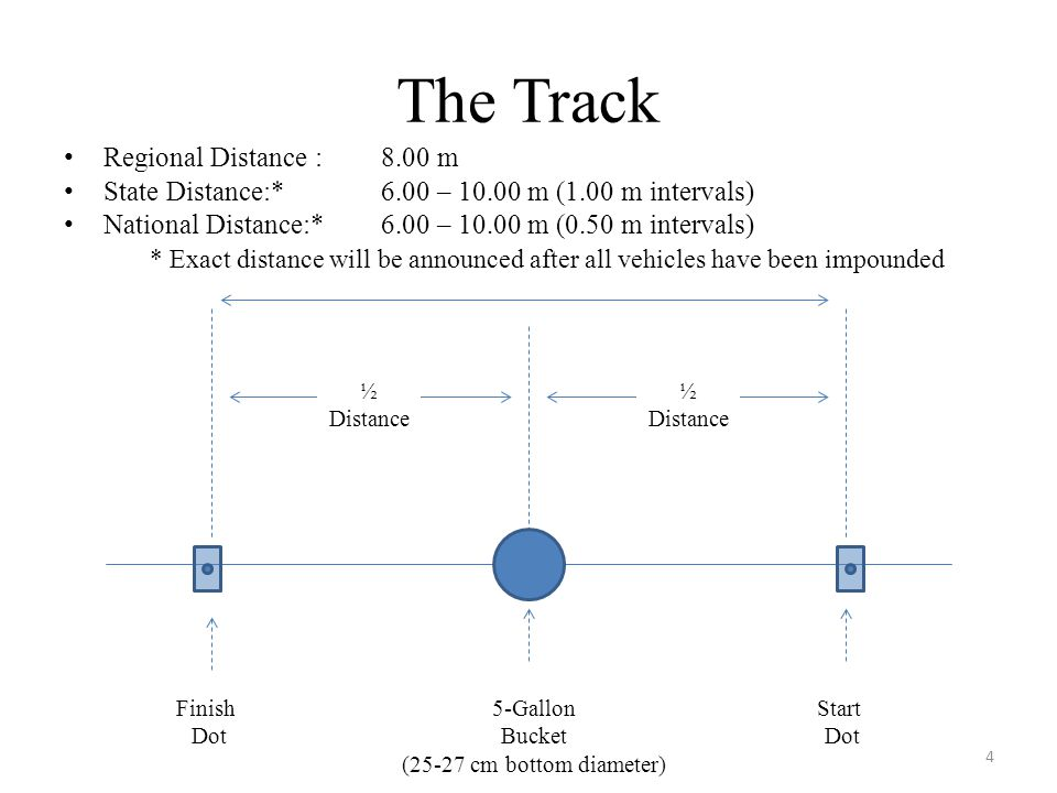 The Track Regional Distance : 8.00 m State Distance:*6.00 – 10.00 m (1.00 m intervals) National Distance:*6.00 – 10.00 m (0.50 m intervals) * Exact distance will be announced after all vehicles have been impounded ½ Distance ½ Distance Finish Dot 5-Gallon Bucket (25-27 cm bottom diameter) Start Dot 4