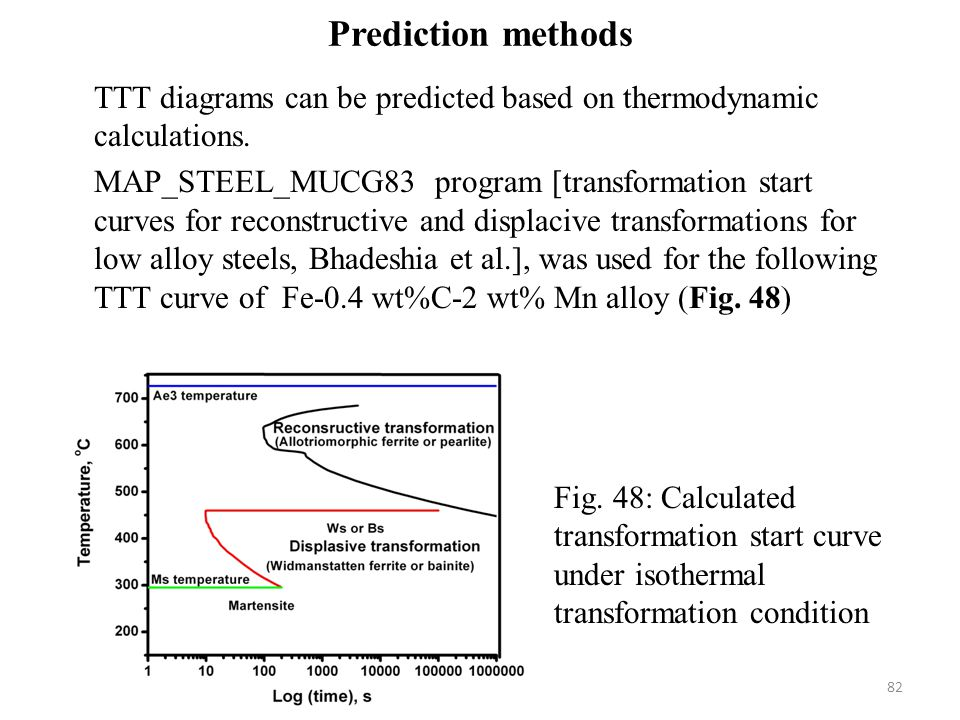 Prediction methods TTT diagrams can be predicted based on thermodynamic calculations.