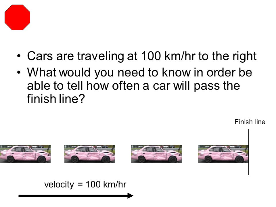 Cars are traveling at 100 km/hr to the right What would you need to know in order be able to tell how often a car will pass the finish line? Finish li