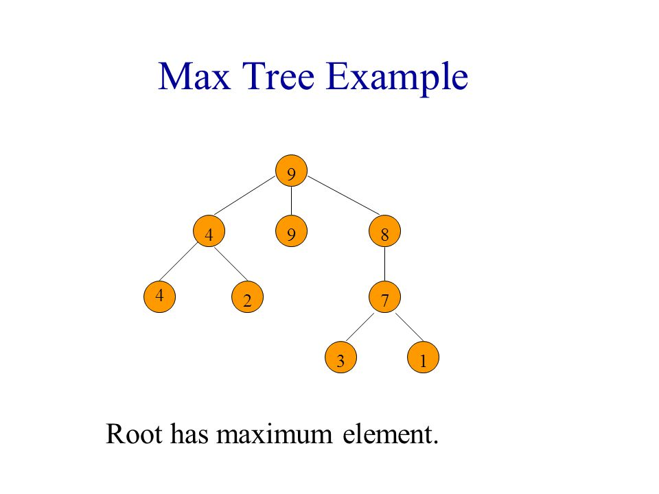 Min Tree Example 2 493 4 87 99 Root has minimum element.