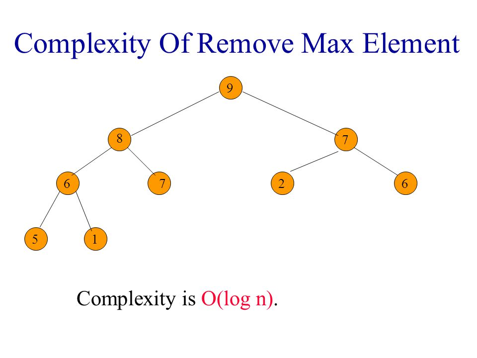 Removing The Max Element Reinsert 7. 626 51 7 9 8 7