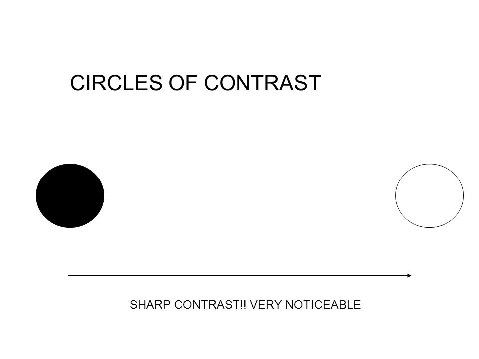 CIRCLES OF CONTRAST SHARP CONTRAST!! VERY NOTICEABLE