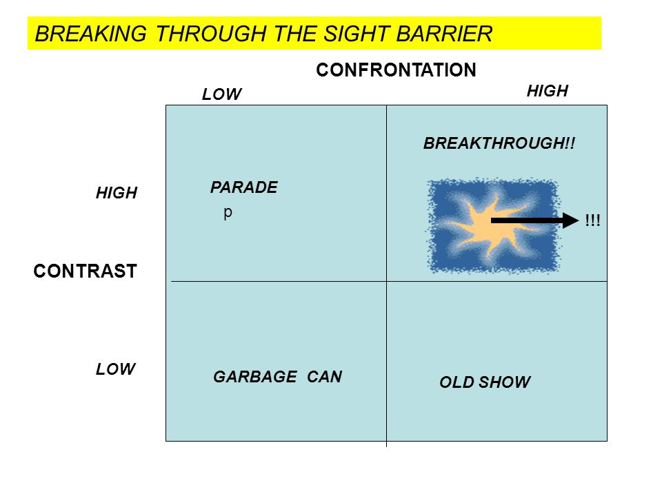 HIGH LOW HIGH BREAKING THROUGH THE SIGHT BARRIER BREAKTHROUGH!! CONTRAST CONFRONTATION p PARADE GARBAGE CAN OLD SHOW !!!