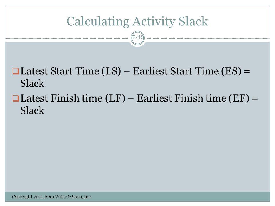 Calculating Activity Slack Copyright 2011 John Wiley & Sons, Inc.