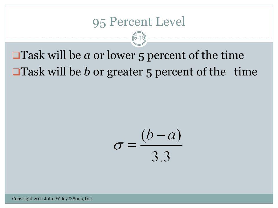 95 Percent Level Copyright 2011 John Wiley & Sons, Inc.