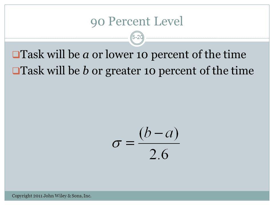 90 Percent Level Copyright 2011 John Wiley & Sons, Inc.