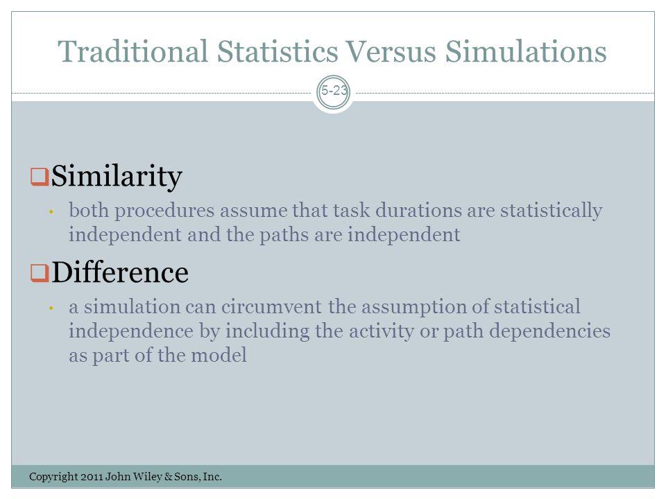 Traditional Statistics Versus Simulations Copyright 2011 John Wiley & Sons, Inc.