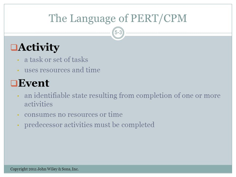 The Language of PERT/CPM Copyright 2011 John Wiley & Sons, Inc.