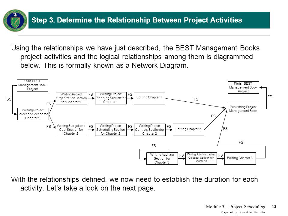 18 Prepared by: Booz Allen Hamilton Module 3 – Project Scheduling Step 3. Determine the Relationship Between Project Activities Using the relationship