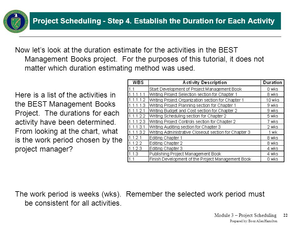22 Prepared by: Booz Allen Hamilton Module 3 – Project Scheduling Project Scheduling - Step 4. Establish the Duration for Each Activity Now lets look