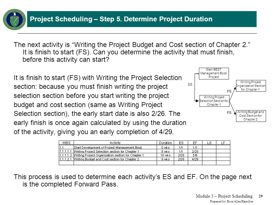 29 Prepared by: Booz Allen Hamilton Module 3 – Project Scheduling Project Scheduling – Step 5. Determine Project Duration The next activity is Writing