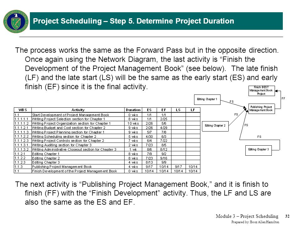 32 Prepared by: Booz Allen Hamilton Module 3 – Project Scheduling Project Scheduling – Step 5. Determine Project Duration The process works the same a
