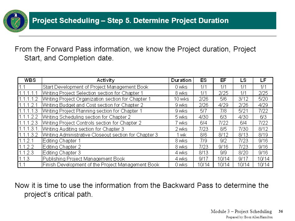 36 Prepared by: Booz Allen Hamilton Module 3 – Project Scheduling Project Scheduling – Step 5. Determine Project Duration From the Forward Pass inform