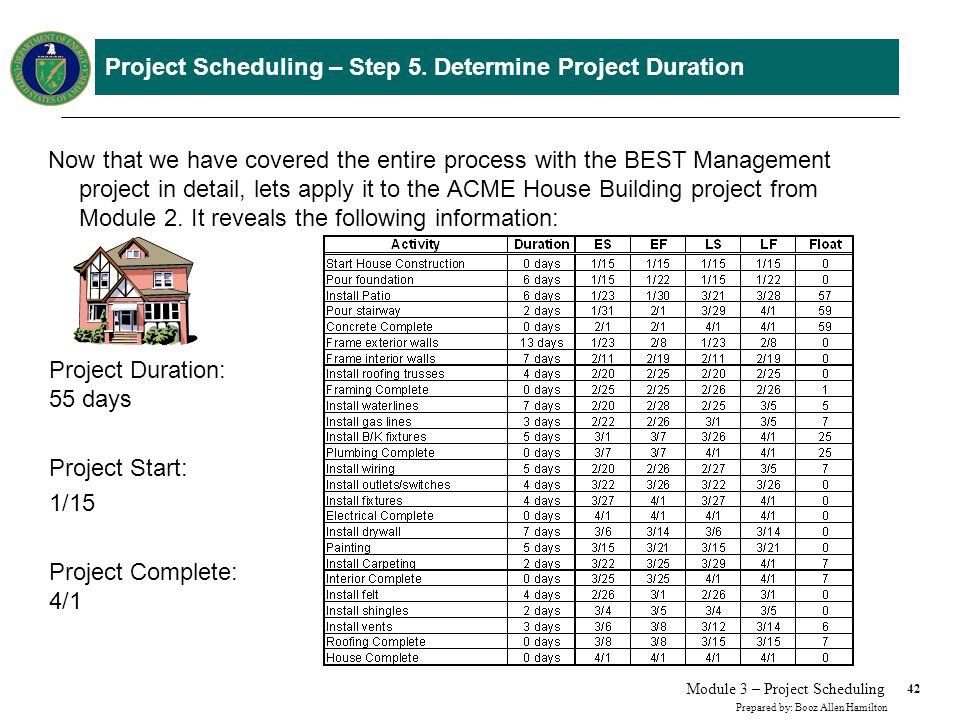 42 Prepared by: Booz Allen Hamilton Module 3 – Project Scheduling Project Scheduling – Step 5. Determine Project Duration Now that we have covered the