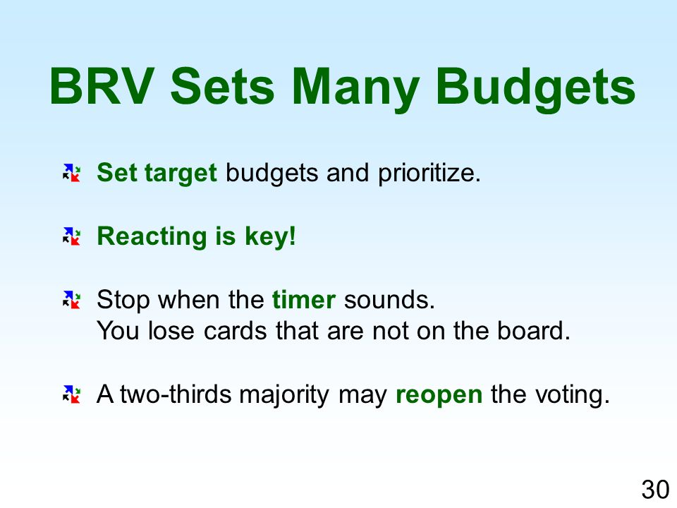 Set target budgets and prioritize. Reacting is key! Stop when the timer sounds. You lose cards that are not on the board. A two-thirds majority may re