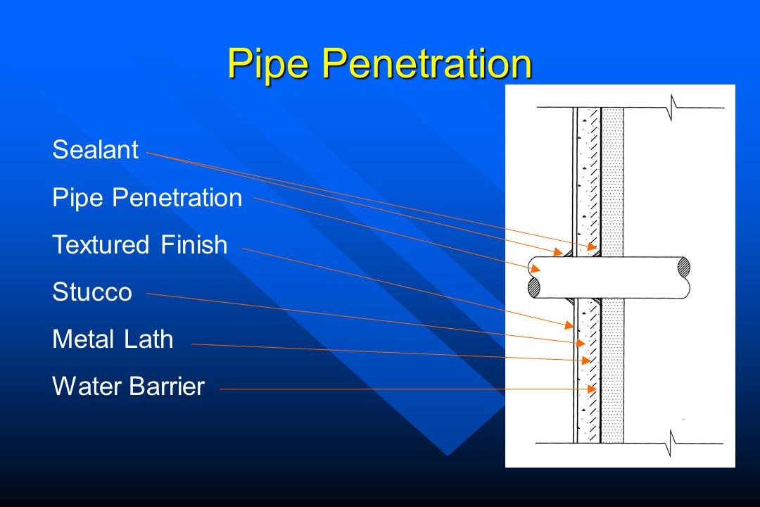 Pipe Penetration Sealant Pipe Penetration Textured Finish Stucco Metal Lath Water Barrier