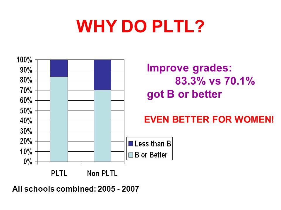 WHY DO PLTL.