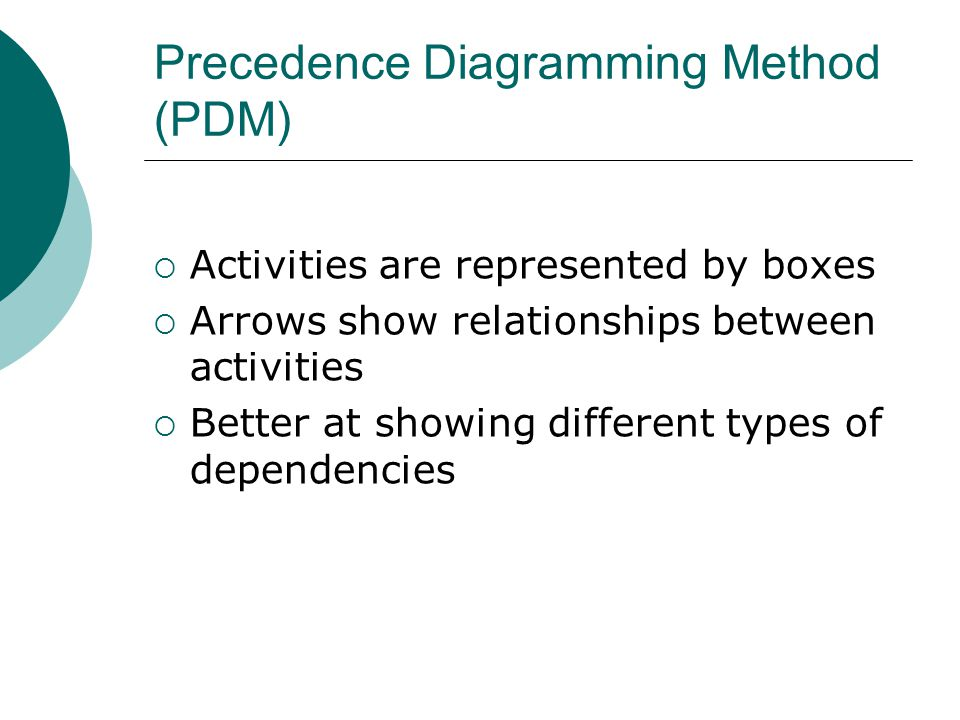 Precedence Diagramming Method (PDM) Activities are represented by boxes Arrows show relationships between activities Better at showing different types