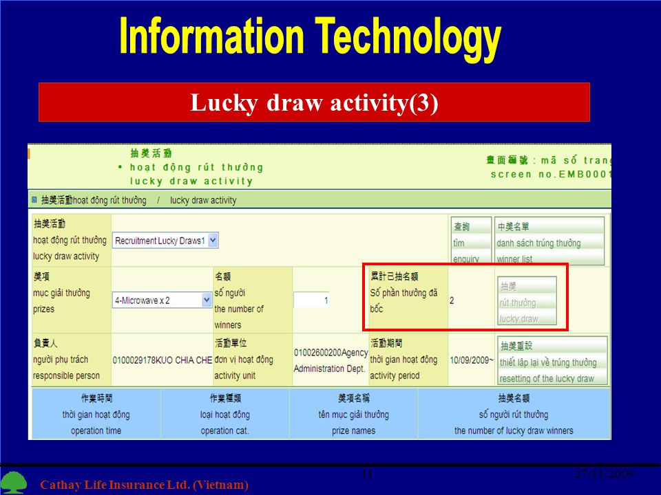 11 Cathay Life Insurance Ltd. (Vietnam) 27/11/200911 Lucky draw activity(3)