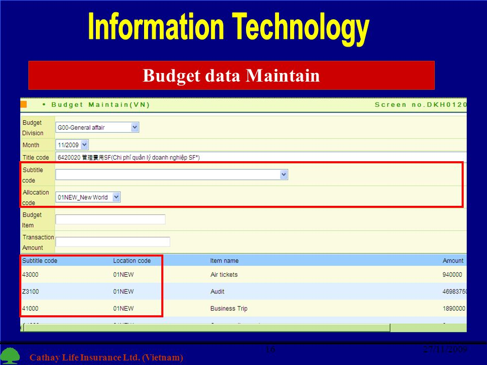 16 Cathay Life Insurance Ltd. (Vietnam) 27/11/200916 Budget data Maintain