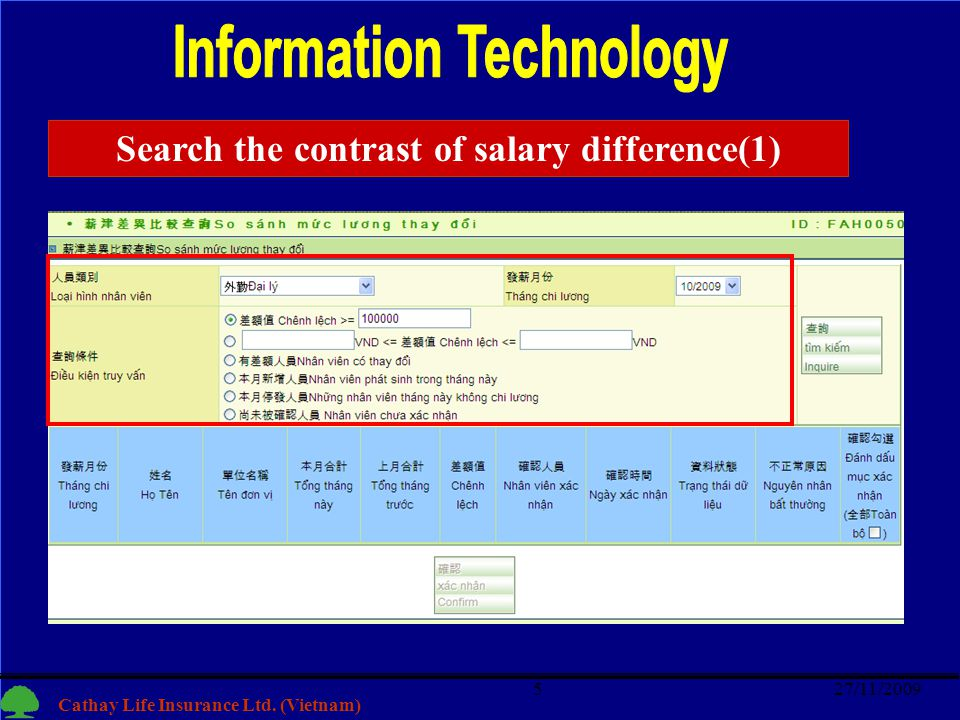 6 Cathay Life Insurance Ltd. (Vietnam) 27/11/20096 Search the contrast of salary difference(2)