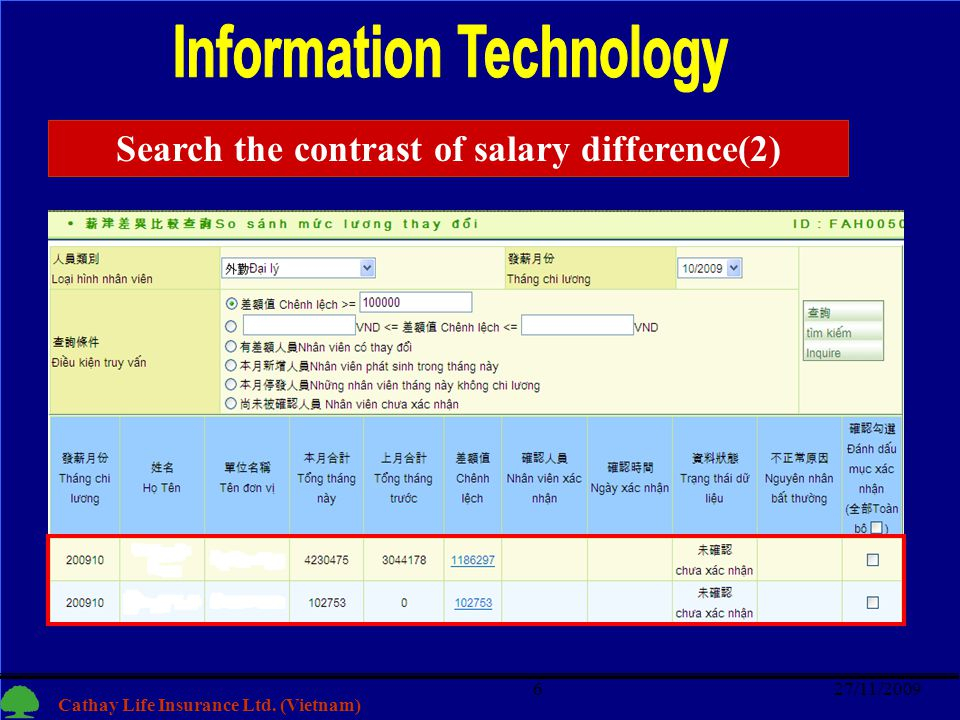 7 Cathay Life Insurance Ltd. (Vietnam) 27/11/20097 Search the contrast of salary difference(3)