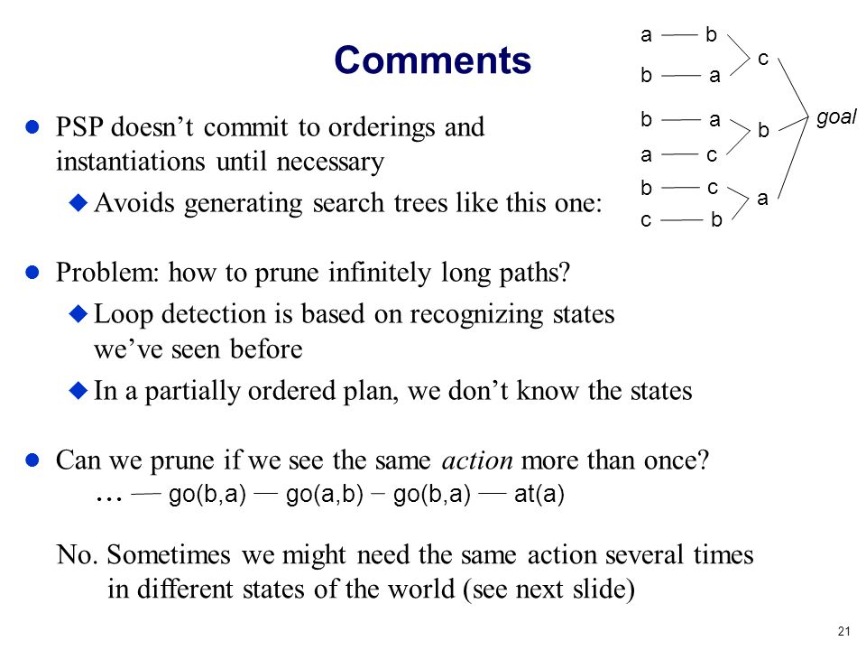 21 Comments PSP doesnt commit to orderings and instantiations until necessary Avoids generating search trees like this one: Problem: how to prune infi
