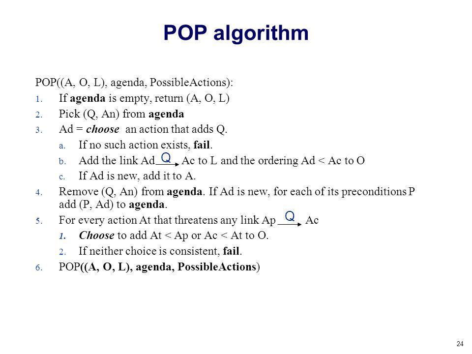 24 POP algorithm POP((A, O, L), agenda, PossibleActions): 1. If agenda is empty, return (A, O, L) 2. Pick (Q, An) from agenda 3. Ad = choose an action