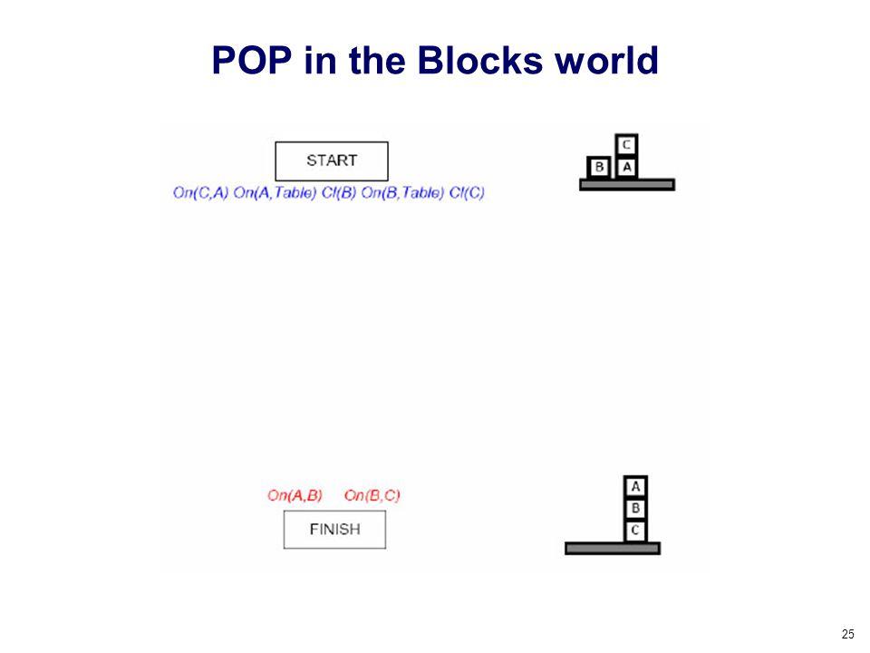 25 POP in the Blocks world