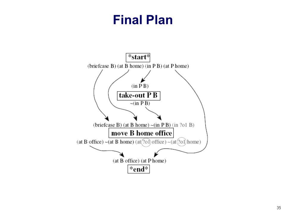35 Final Plan