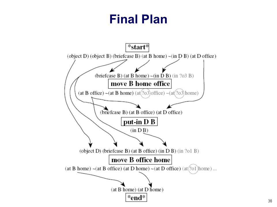 38 Final Plan