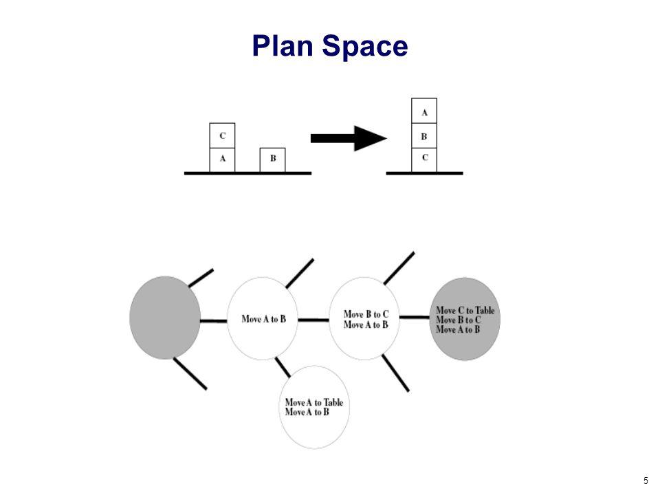 5 Plan Space