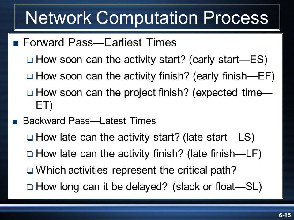 6-15 Network Computation Process Forward PassEarliest Times How soon can the activity start? (early startES) How soon can the activity finish? (early