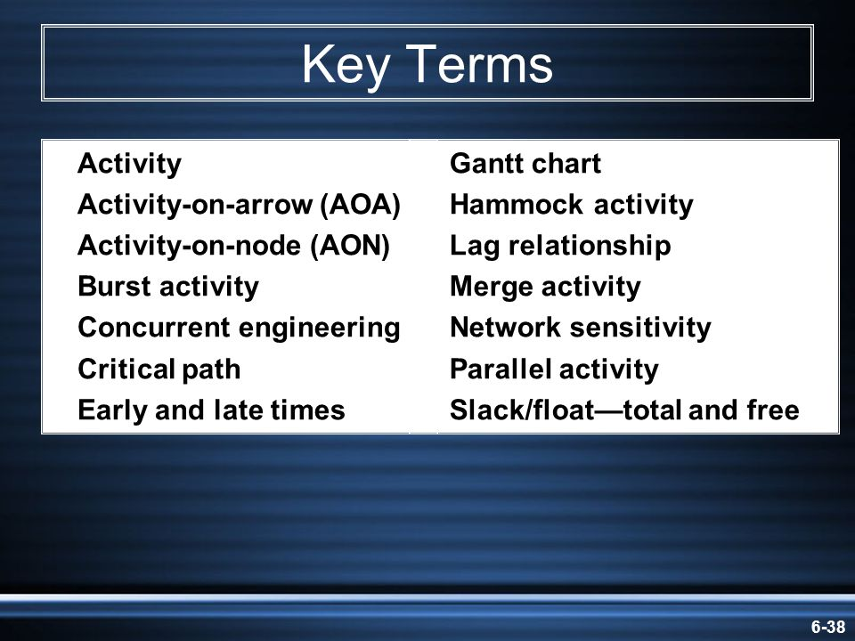 6-38 Key Terms Activity Activity-on-arrow (AOA) Activity-on-node (AON) Burst activity Concurrent engineering Critical path Early and late times Gantt