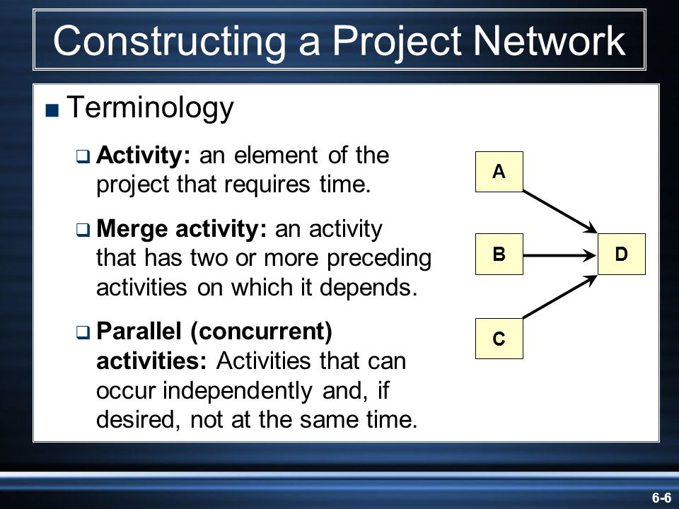 6-6 Constructing a Project Network Terminology Activity: an element of the project that requires time. Merge activity: an activity that has two or mor