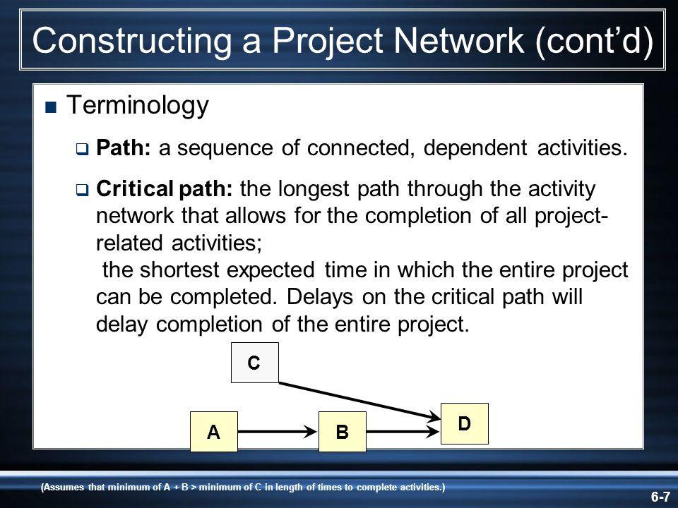 6-48 Activity-on-Arrow Network Backward Pass FIGURE A6.7