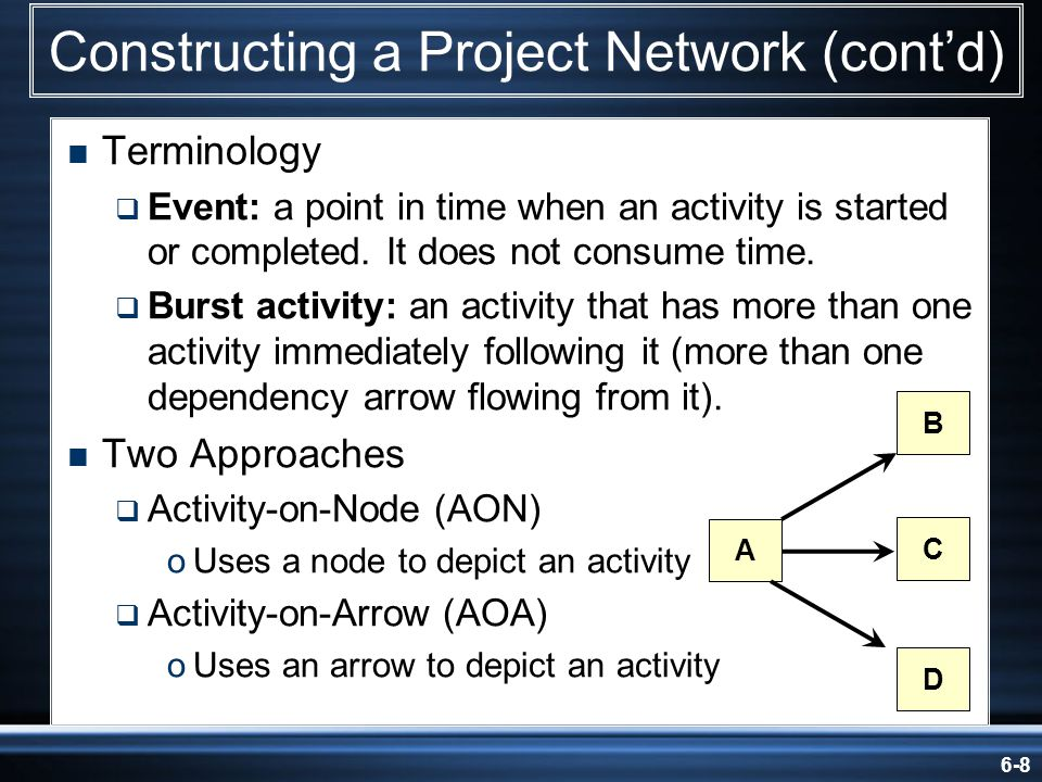 6-9 Basic Rules to Follow in Developing Project Networks Networks typically flow from left to right.