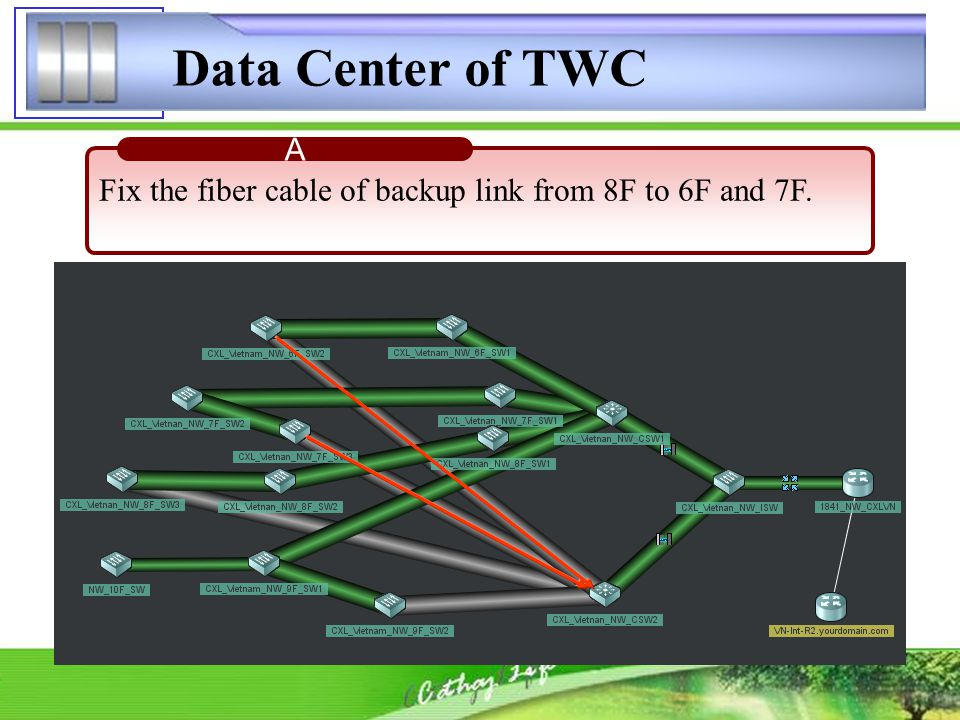 Data Center of TWC Fix the fiber cable of backup link from 8F to 6F and 7F. A