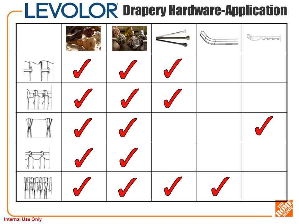 Internal Use Only Drapery Hardware-Application