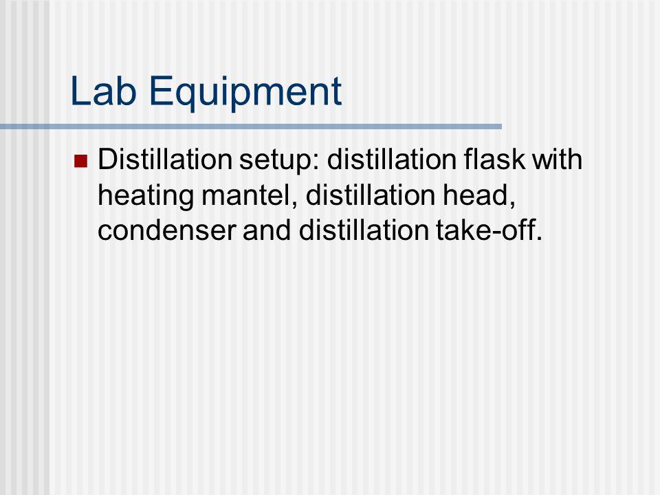 Lab Equipment Distillation setup: distillation flask with heating mantel, distillation head, condenser and distillation take-off.