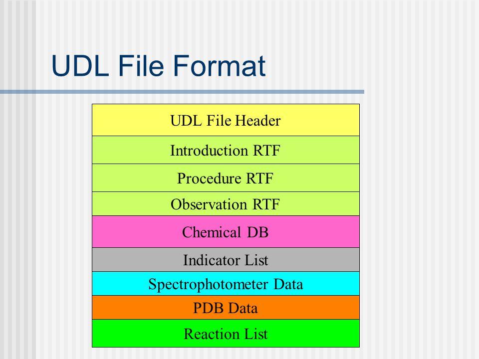 UDL File Format UDL File Header Introduction RTF Procedure RTF Observation RTF Chemical DB Indicator List Spectrophotometer Data PDB Data Reaction List
