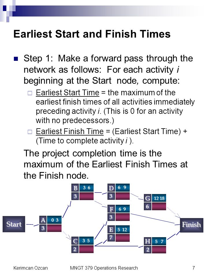 Kerimcan OzcanMNGT 379 Operations Research7 Earliest Start and Finish Times Step 1: Make a forward pass through the network as follows: For each activ